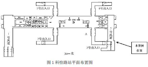 ;EN#TMU _P Fs0[摘要]以北京地铁9 号线科怡路站3 号出入口基坑支护设计方案为例,介绍土钉墙支护、钻孔灌注桩支护结构设计的过程和方法。 9xC#D,]*y0 #hS?5{-RvtT)W$E0[关键词]基坑支护 土钉墙 钻孔 灌注桩 启明星水利新闻.~ kR9b}^ XJ @[] iuvo01 工程概况水利新闻$^@f&d#?