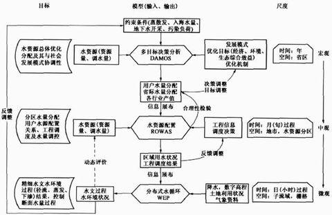 城乡二元社会结构