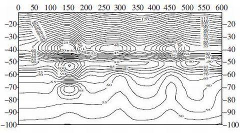 水利新闻P,Uc7y)w E{.YQ/La C E9`0图2 瞬变电磁法K9线视电阻率断面图 *u zqBO{#^W0 %Sc_e8]n9S00直流电测深法是根据电性的变化规律和曲线特征、s等值线的起伏变化以及分布规律来了解地层结构,以某区D2 线分析各电测深线绘制的视电阻率等值线断面图(见图3),上部s等值线呈不均匀的起伏分布,连续性差,视电阻率值在(35~1 200)m 之间变化,分析为第四系上部耕植土、亚砂土、砂质黏土的电性反映;中部视电阻率在(40~8