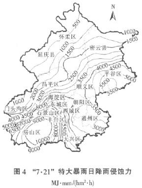 昌平文创手绘地图