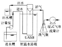 抗生素生产工艺流程_抗生素工艺流程图_抗生素生产工艺流程图_抗