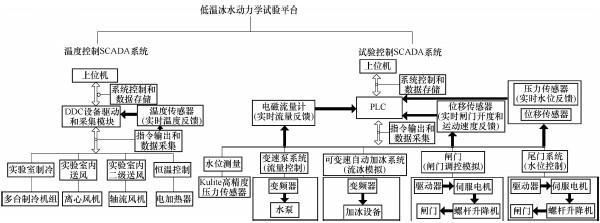 电路 电路图 电子 原理图 600_223