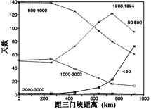 37-1.tif (100358 bytes)