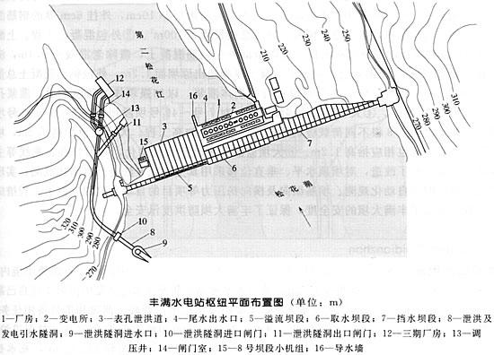 水电站1943年第1台机组投产发电,到1959年8台机组投产发电,总装机容量